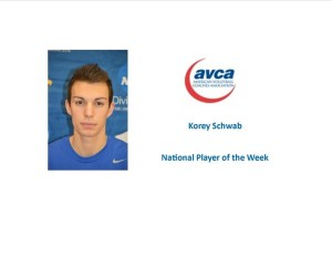 player_of_week